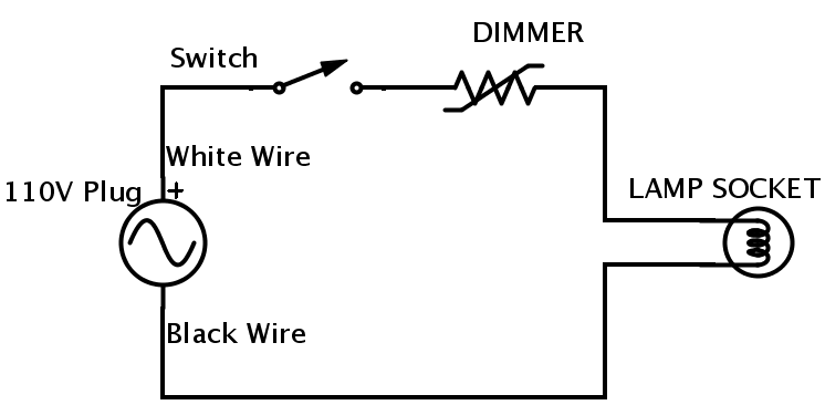 Light Bulb Wiring Diagram,Bulb • Wiring Diagrams