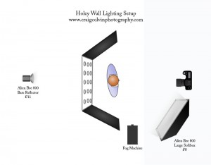 Holey Wall Lighting Diagram